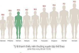 chieu-cao-cua-nuoc-nao-dung-nhat-chau-a-4183