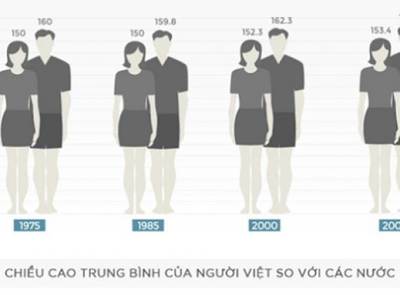 thuoc-tang-chieu-cao-tuoi-20-4230
