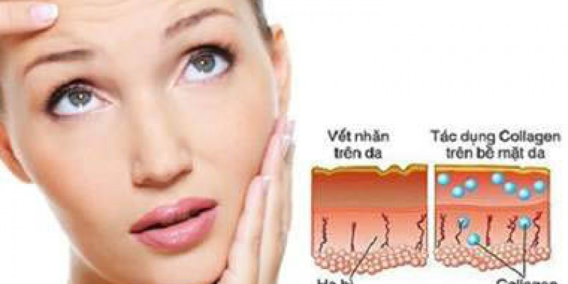 ban-da-hieu-ro-tac-dung-cua-collagen