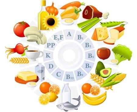 Ăn nhiều thực phẩm giàu Vitamin