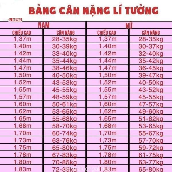 cao-1m55-nang-bao-nhieu-kg-la-vua-1