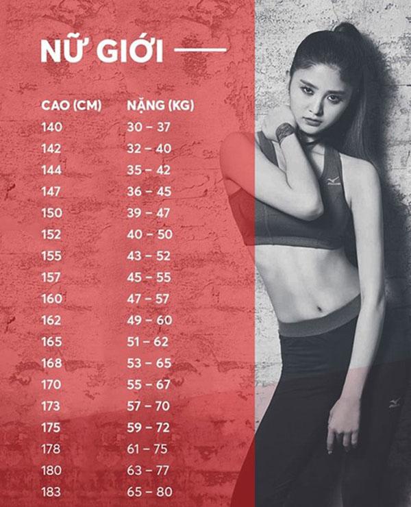 Chuẩn chiều cao và cân nặng tương thích của nữ giới
