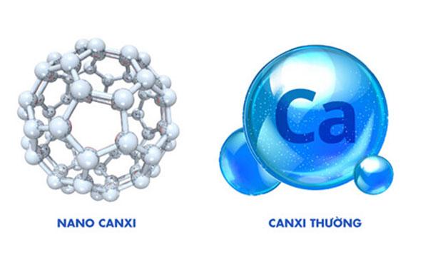 Canxi Nano vượt trội hơn Canxi thường