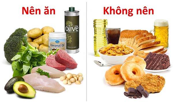 che-do-an-uong-giup-tang-chieu-cao