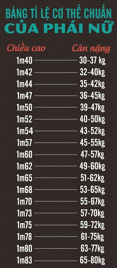 nu-cao-1m54-nang-bao-nhieu-kg-la-vua-1