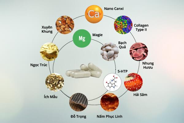 Những dưỡng chất cần thiết cho sự phát triển chiều cao có trong NuBest Tall